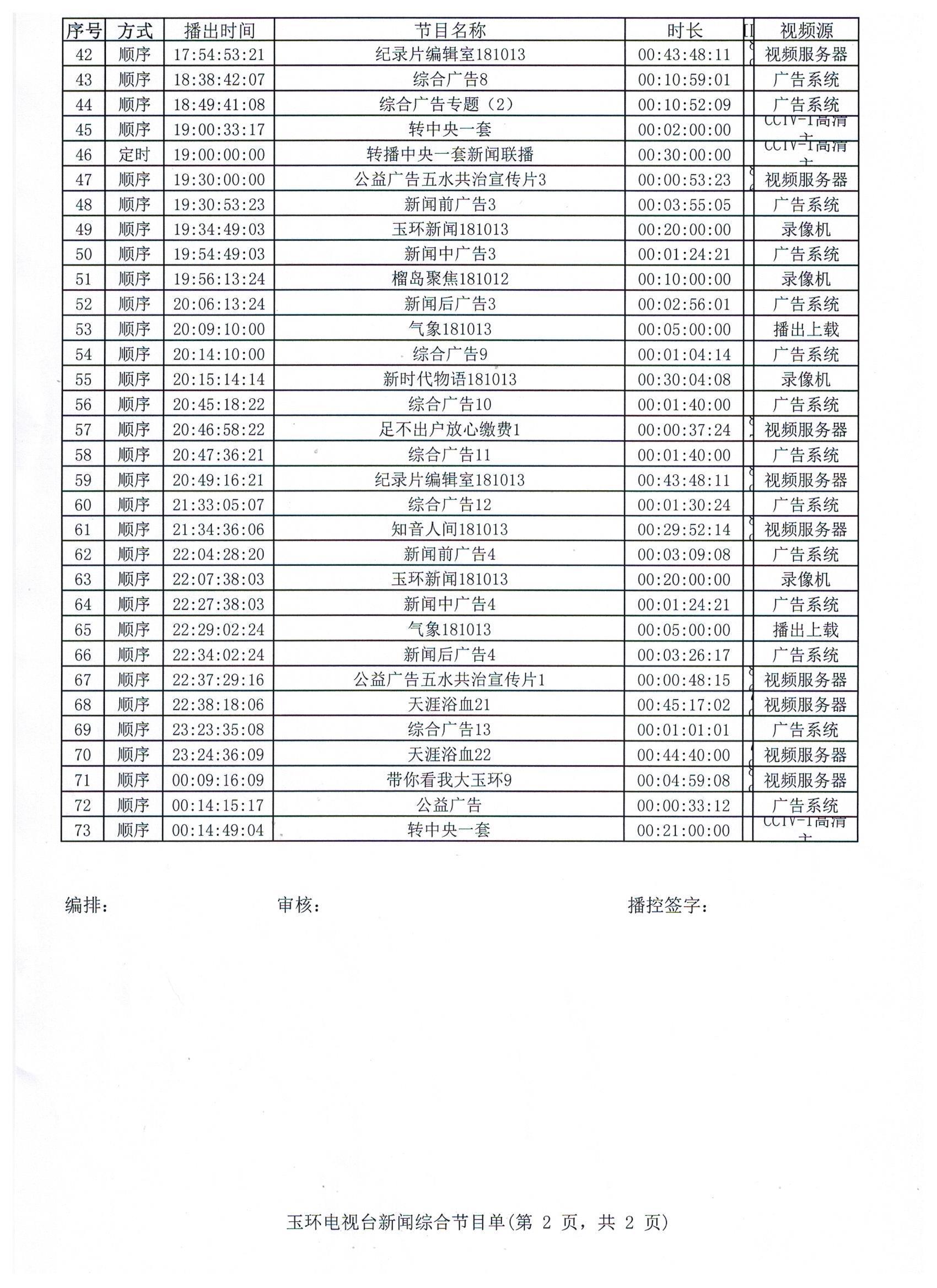 13新闻综合 001